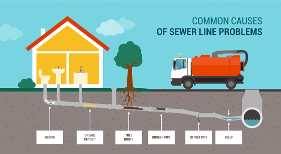 Common causes of sewer line problems