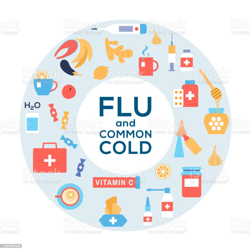 Common Cold And Flu Treatment Concept Flat Icon Set In Circle Frame Shape Virus Disease Drugs Thermometer Syrup Lemon Medicine Honey Tea Pills Cough Sweet Nasal Spray Flu Shot Vaccine Medical Vector