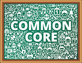 Common Core School and Education Vector Icons on Chalkboard