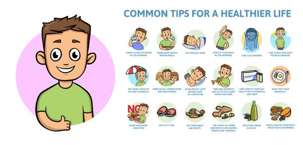 Common healthy lifestyle tips. Infographics poster with text and character. Flat vector illustration, horizontal. Common healthy lifestyle tips. Infographics poster with text and character. Colorful flat vector illustration, horizontal. hungry child stock illustrations
