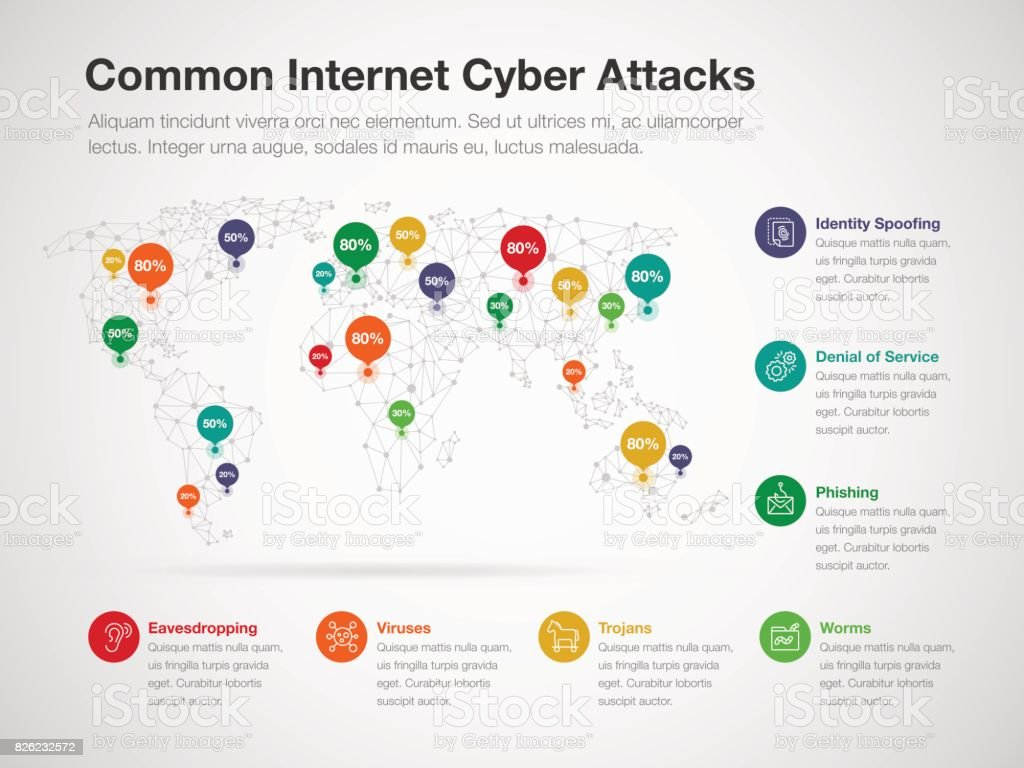 Common Internet Cyber Attacks Template Stock Illustration - Download