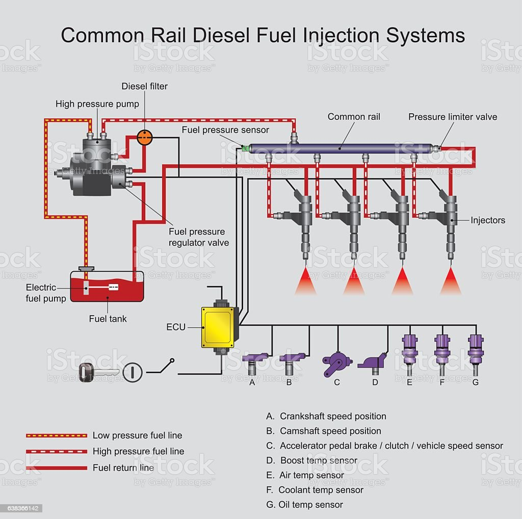 common rail diesel systems vector design illustration. Black Bedroom Furniture Sets. Home Design Ideas