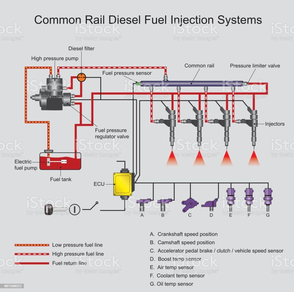 common rail diesel systems vector art illustration