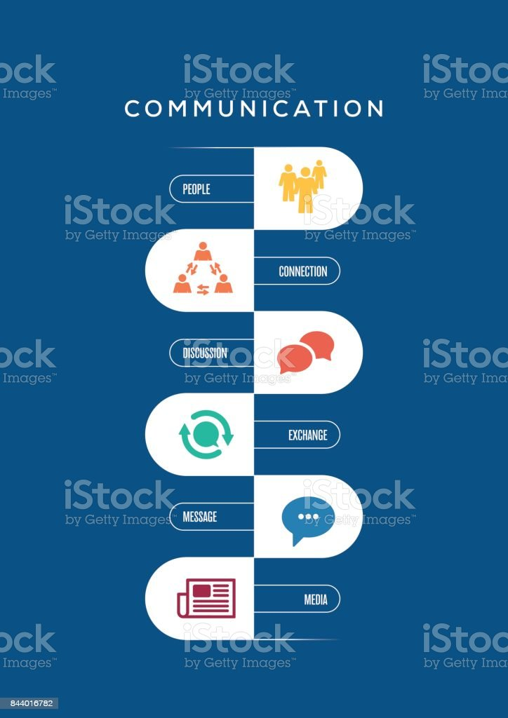Communication Concept vector art illustration