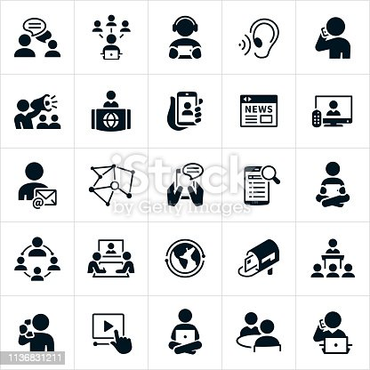 A set of communications icons. The icons include people chatting online, using social media to communicate, a listening ear, person talking on a mobile phone, person talking on a telephone, person with a bullhorn, a news anchor, person using the internet, online news, television, email, texting or SMS, online search, person on a tablet PC, person on a laptop computer, a webinar or web meeting, mail in a mailbox, business meeting, online video and face to face conversation to name just a few.