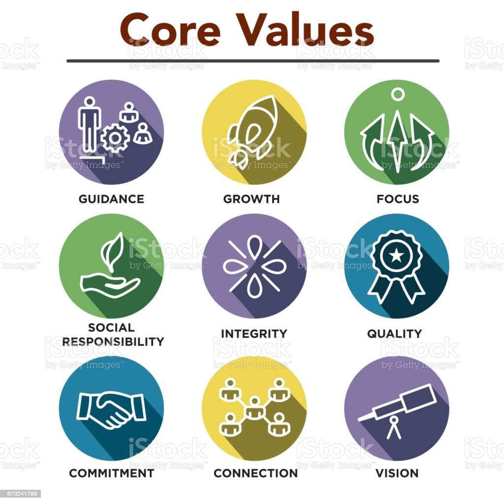 how to bring value to a company