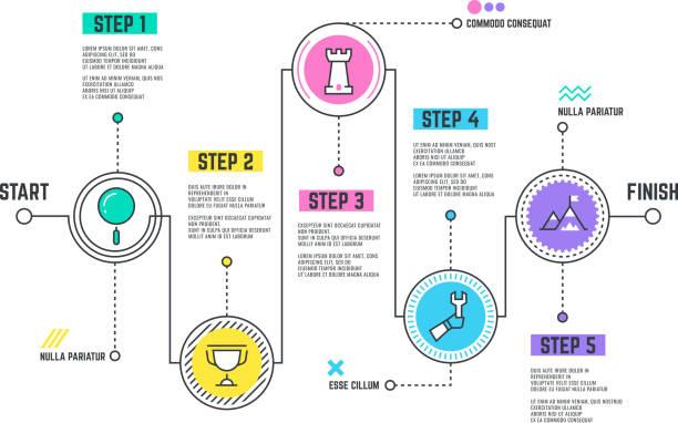 ilustraciones, imágenes clip art, dibujos animados e iconos de stock de ruta del viaje de empresa. infografía guía con pasos línea timeline - infografías para diagramas de flujo
