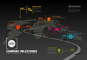 Vector Infographic Company Milestones Timeline Template with pointers on a curved road line, dark version