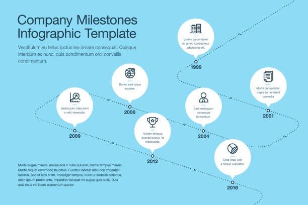 company milestones timeline template with white circles and stroke icons on a curved road line - blue version - timeline stock illustrations