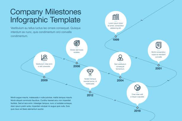 흰 동그라미와 곡선된도 라인-블루 버전에 선 아이콘 회사 이정표 일정 템플릿 - timeline stock illustrations