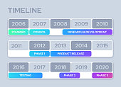 Timeline of product release or company history layout.