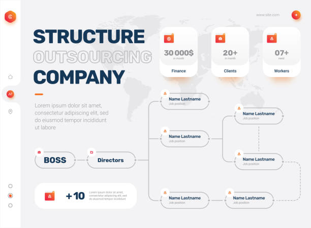 Company Organization Chart. Structure of the company. Business hierarchy organogram chart infographics. Corporate organizational structure graphic elements. Company Organization Chart. Structure of the company. Business hierarchy organogram chart infographics. Corporate organizational structure graphic elements. organization chart stock illustrations