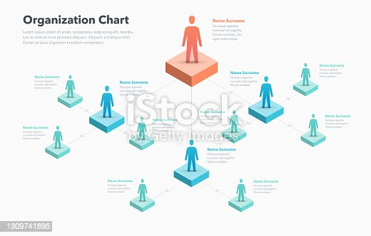istock Company organization chart template with place for your content 1309741895