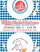 Company Picnic and BBQ Paper Plate Poster. Annual employee picnic and bbq event poster. Paper plates on checkered blue and white Tablecloth with banner and text. There is a place for a company logo at the top.