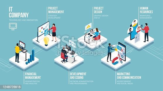 istock IT company professional roles isometric infographic 1248725515