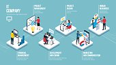 istock IT company professional roles isometric infographic 1248725515