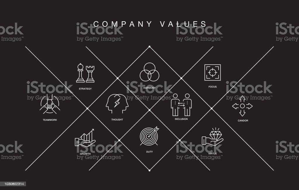 Company Values Line Icons vector art illustration