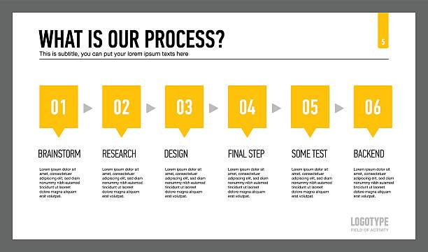 Company work process slide vector art illustration