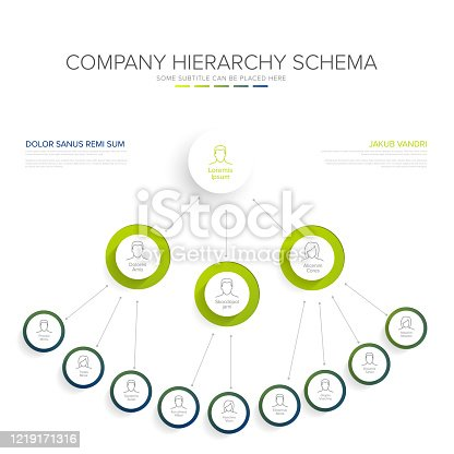 Minimalist company organization hierarchy chart template - green blue version with icons on white background