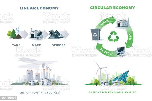 Comparing Circular And Linear Economy Stock Illustration - Download Image Now