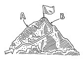 Hand-drawn vector drawing of a Comparison Infographic Two Ways To Reach a Mountain Top. Black-and-White sketch on a transparent background (.eps-file). Included files are EPS (v10) and Hi-Res JPG.