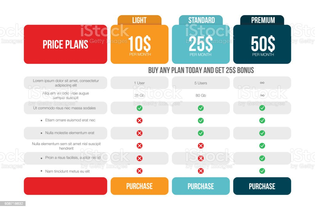 Comparison Price Table Template Pricing Grid For Purchases