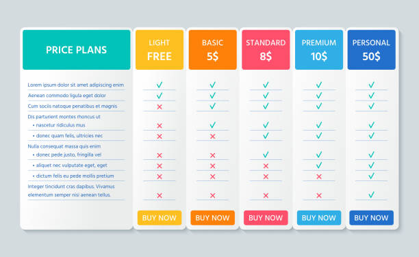 comparison price table. vector illustration. chart plan color template. - klawisz option stock illustrations