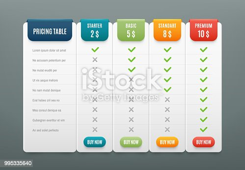 Comparison pricing list. Comparing price or product plan chart compare products business purchase discount hosting image grid. Services cost table unlimited menu planning vector infographics template