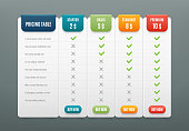 Comparison pricing list. Comparing price or product plan chart. Services cost table vector infographics template