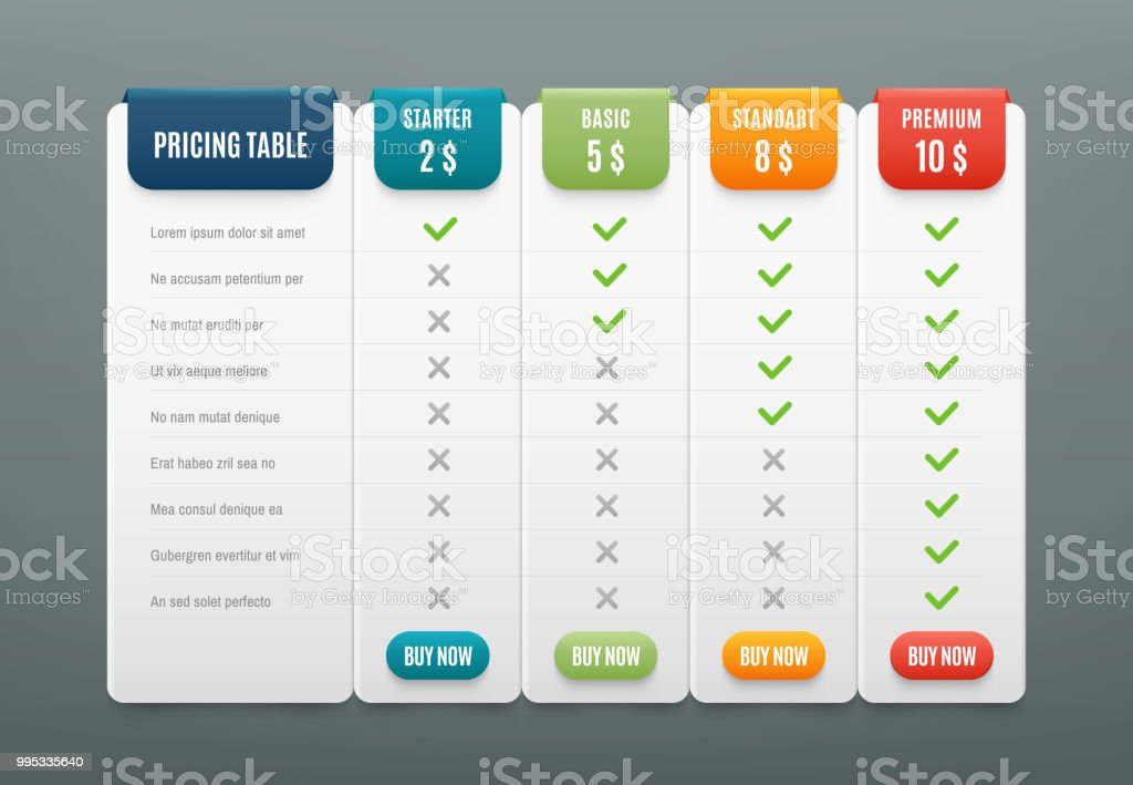 Vergleich-Preisliste. Vergleichen Preis oder Plan-Diagramm. Dienstleistungen Kosten Tabellenvorlage Vektor Infografiken – Vektorgrafik
