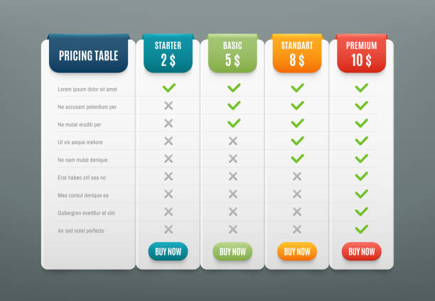 ilustrações de stock, clip art, desenhos animados e ícones de comparison pricing list. comparing price or product plan chart. services cost table vector infographics template - table