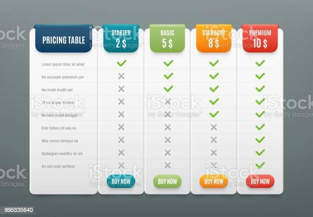 Liste De Prix De Comparaison En Comparant Le Graphique De Plan De Prix Ou De Produit Services Coût Modèle De Table Vector Infographie Vecteurs libres de droits et plus d'images vectorielles de Acheter