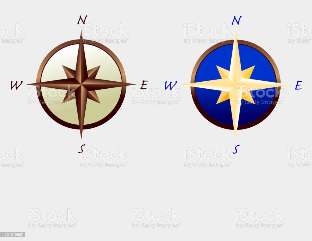 compass, direction, navigation equipment, north, east, south, west royalty-free stock vector art