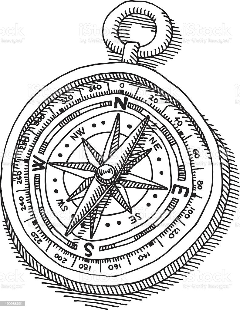 Image result for compass drawing