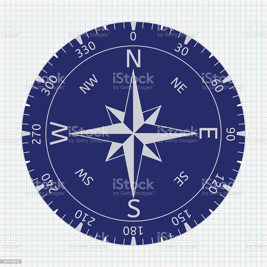 Compass face blue navigation system stock vector art more images compass face blue navigation system royalty free compass face blue navigation system stock vector buycottarizona