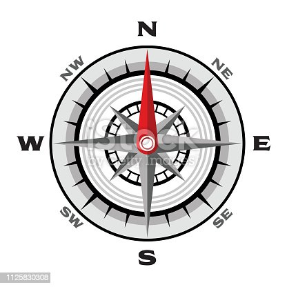 Compass flat vector illustration on a white background