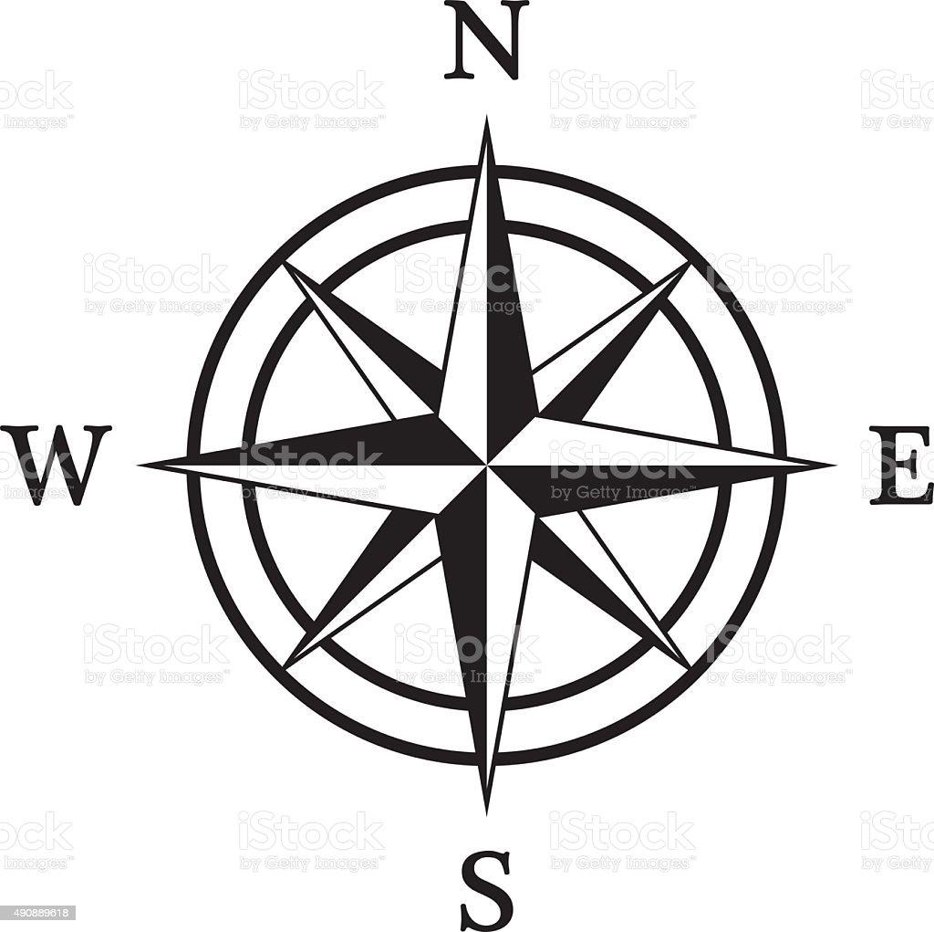 Symbol Kompass