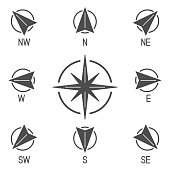 Compass icons with different directions. Set of 9 solid vector icons