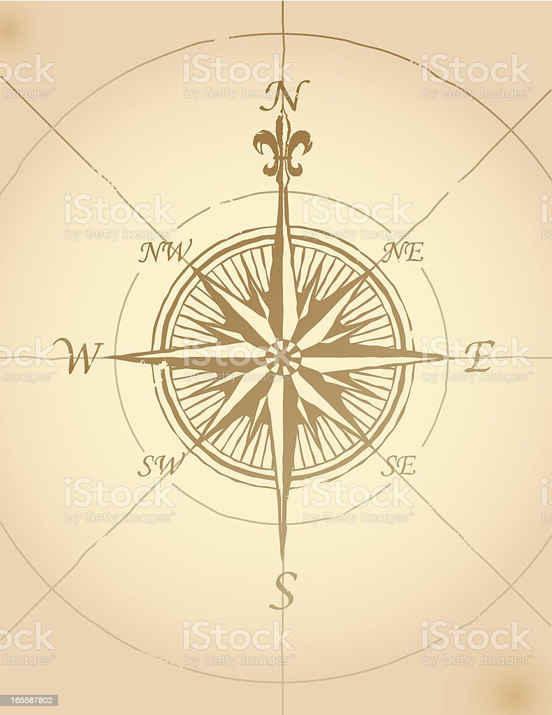 Compass Old World royalty-free stock vector art