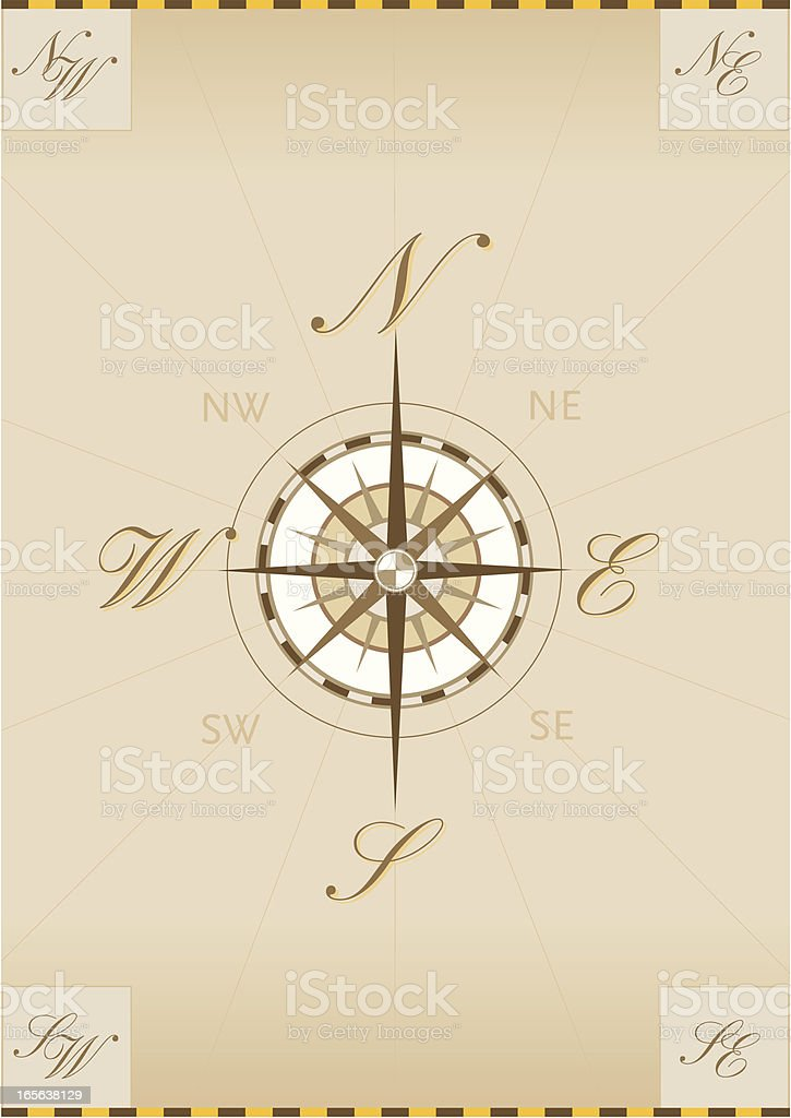 Compass on Parchment royalty-free stock vector art