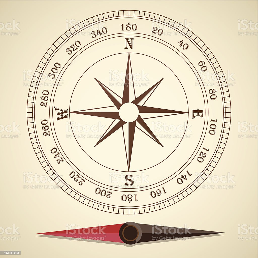 Compass outline vector royalty-free compass outline vector stock vector art & more images of adventure