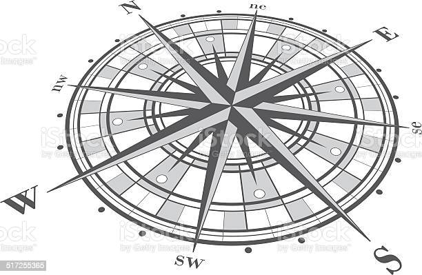 Free compass rose Images, Pictures, and Royalty-Free Stock