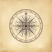 Compass Rose on Old Paper.