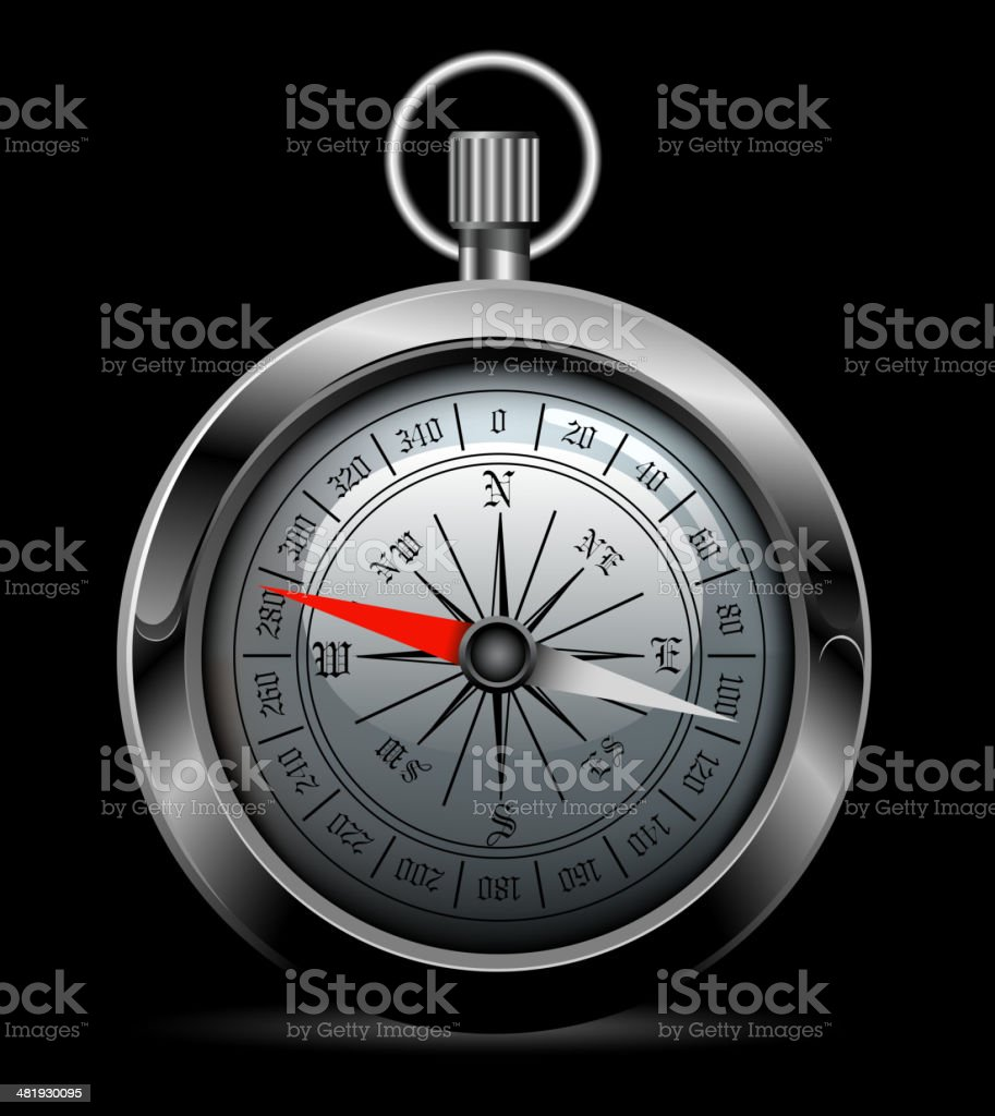 compass royalty-free compass stock vector art & more images of arrow symbol