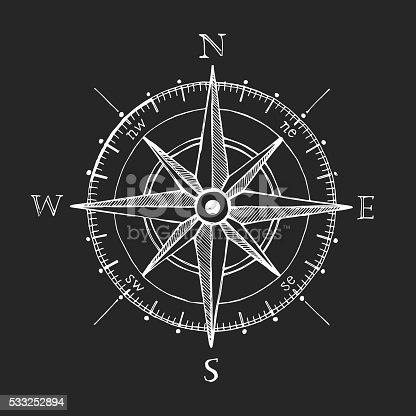 Compass wind rose hand drawn vector design element.