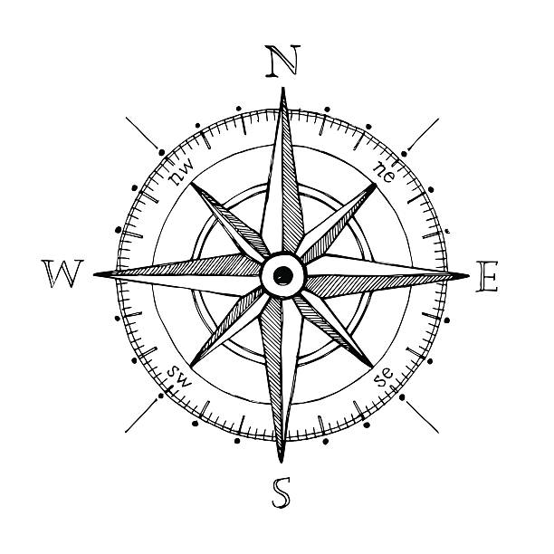 compass wind rose hand drawn vector design element - compass stock illustrations