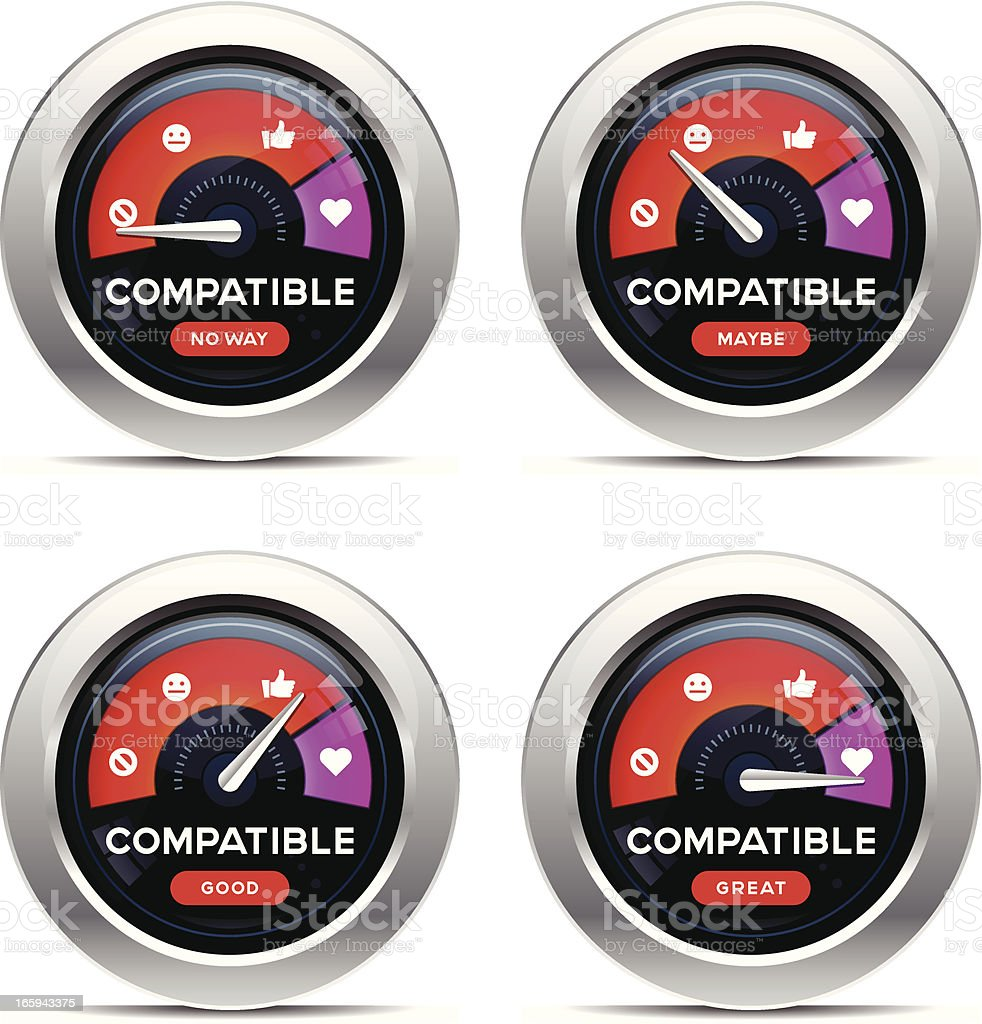 Compatible Dashboard royalty-free stock vector art
