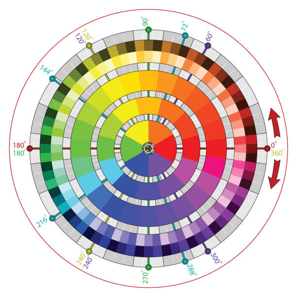 illustrazioni stock, clip art, cartoni animati e icone di tendenza di complementary color wheel for vector artists - tetrade