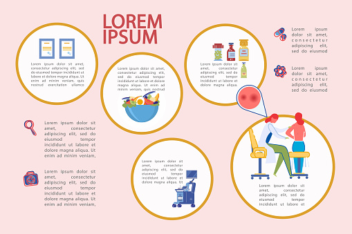 Complex Treatment for Healthy Skin Illustration.