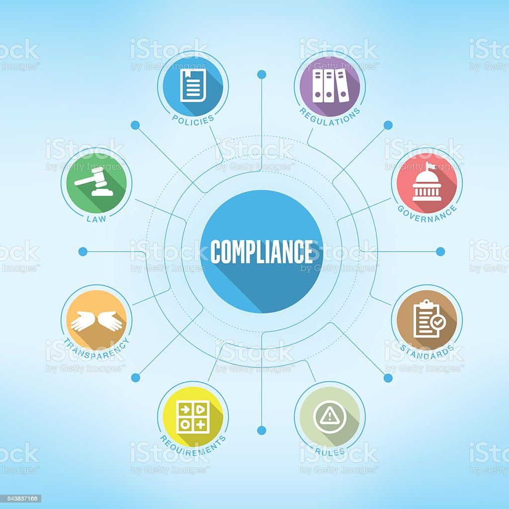 Compliance chart with keywords and icons. Flat design vector art illustration